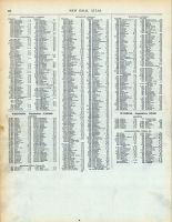Page 154 - Population of the United States in 1910, World Atlas 1911c from Minnesota State and County Survey Atlas